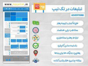 تبلیغات در سایت آموزشی تک تیپ